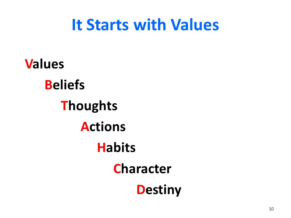 10 It Starts with Values Values Beliefs Thoughts Actions Habits Character Destiny