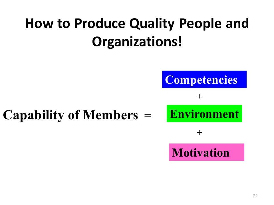 22 How to Produce Quality People and Organizations.