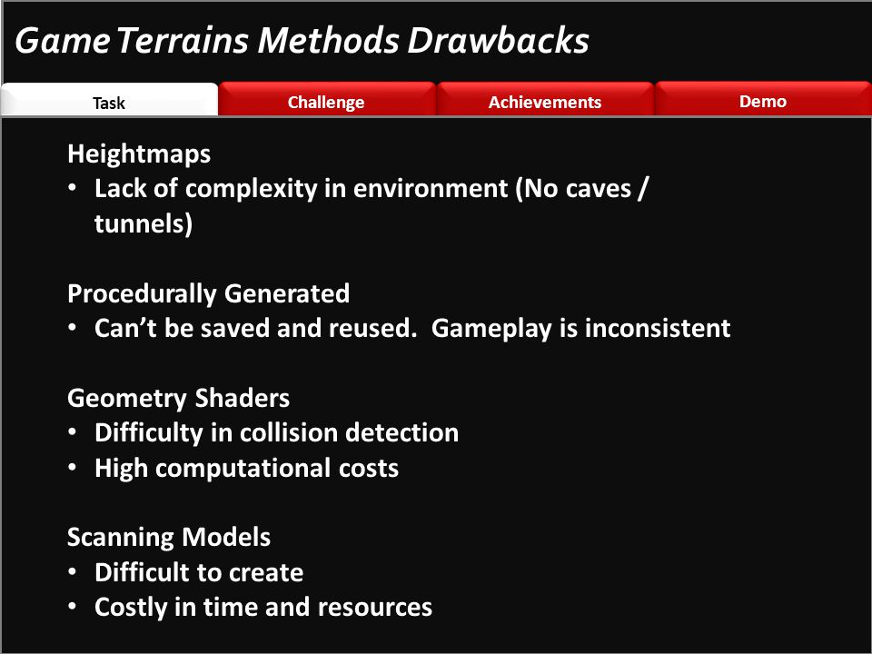 Task Challenge \nted Challenge \nted Achievements Demo Game Terrains Methods Drawbacks Heightmaps Lack of complexity in environment (No caves / tunnels) Procedurally Generated Can't be saved and reused.