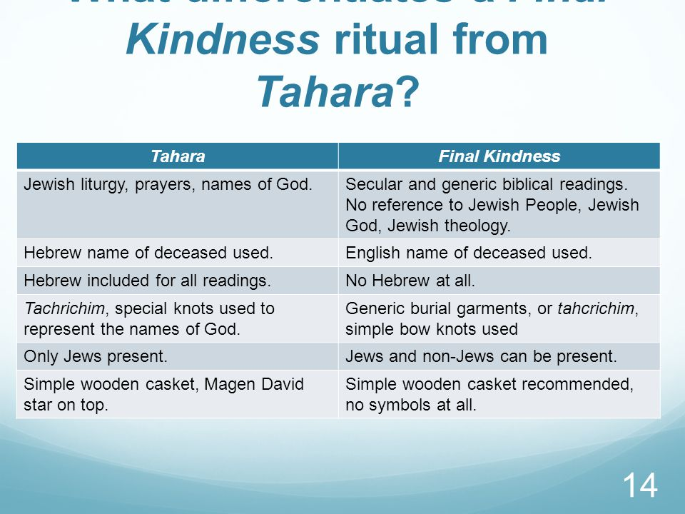 What differentiates a Final Kindness ritual from Tahara.
