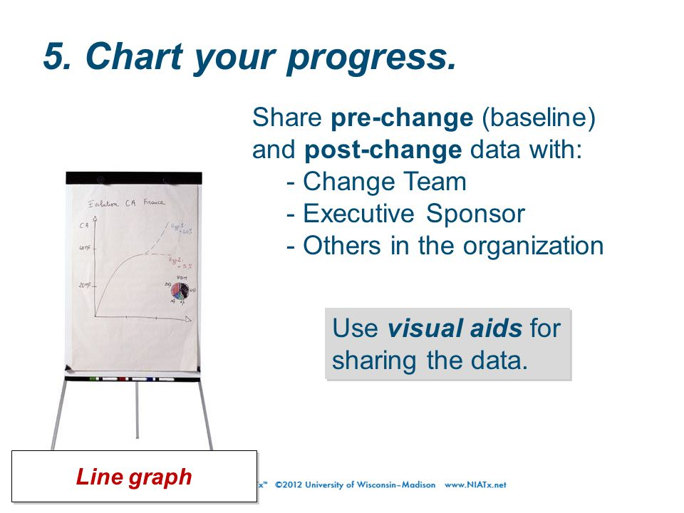 5. Chart your progress. Use visual aids for sharing the data.