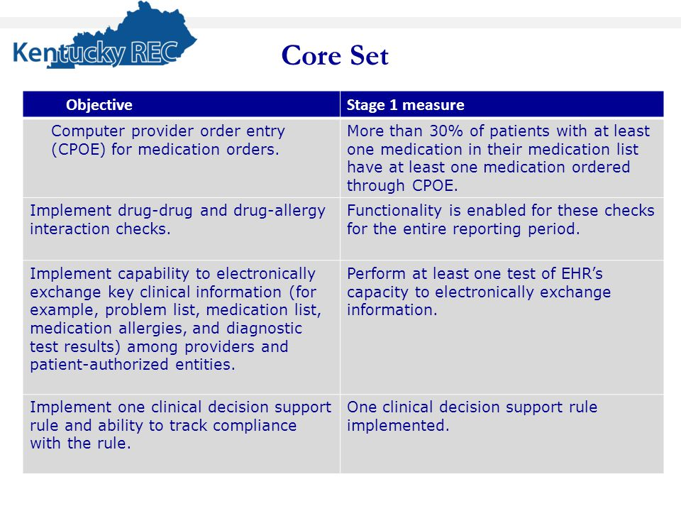 Core ObjectiveStage 1 measure Computer provider order entry (CPOE) for medication orders. More than 30% of patients with at least one medication in th