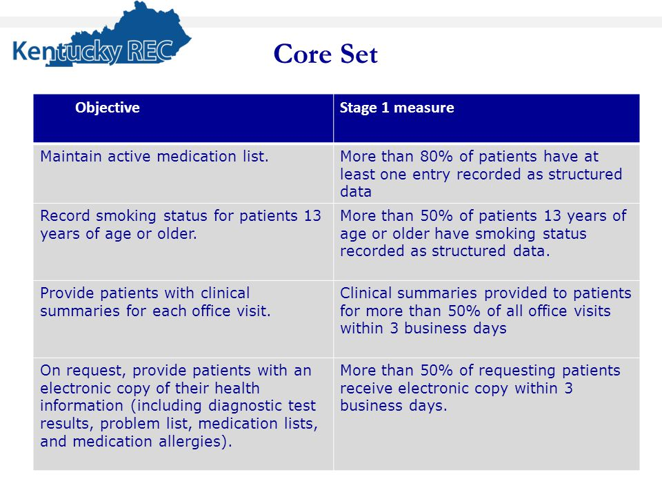 Core ObjectiveStage 1 measure Maintain active medication list.More than 80% of patients have at least one entry recorded as structured data Record smoking status for patients 13 years of age or older.