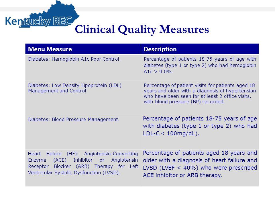 Menu MeasureDescription Diabetes: Hemoglobin A1c Poor Control.