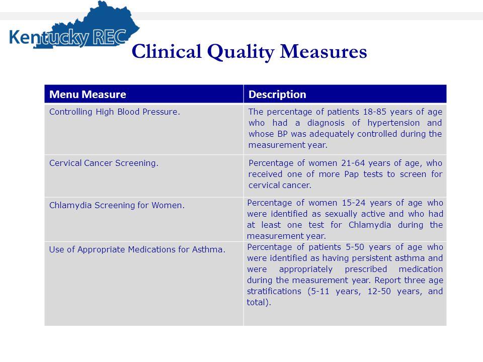 Menu MeasureDescription Controlling High Blood Pressure.