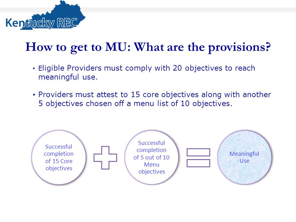 E ligible Providers must comply with 20 objectives to reach meaningful use.