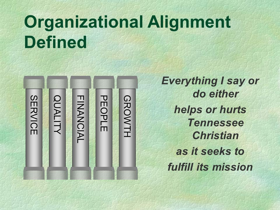 Organizational Alignment Defined Everything I say or do either helps or hurts Tennessee Christian as it seeks to fulfill its mission FINANCIALSERVICEQUALITYPEOPLEGROWTH