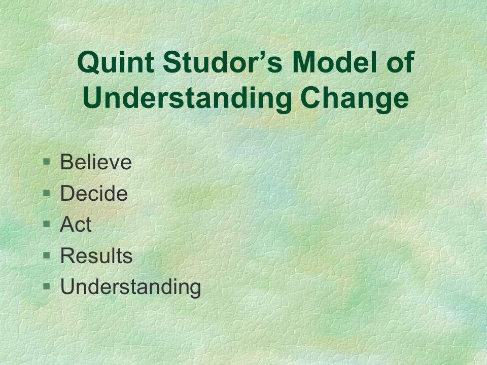 Quint Studor's Model of Understanding Change §Believe §Decide §Act §Results §Understanding
