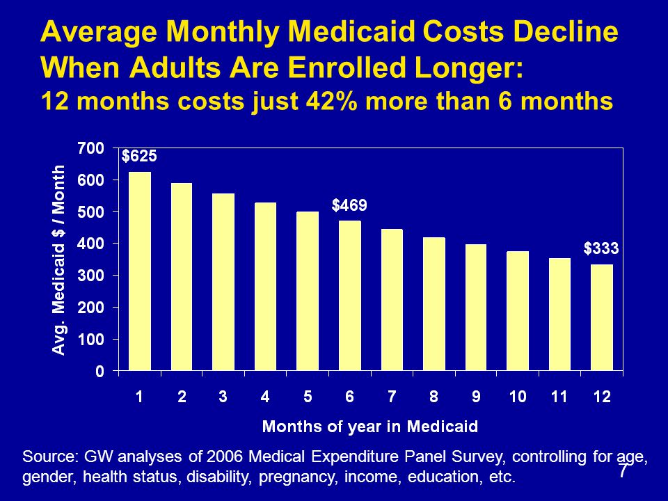8 Why Do Costs Decline.