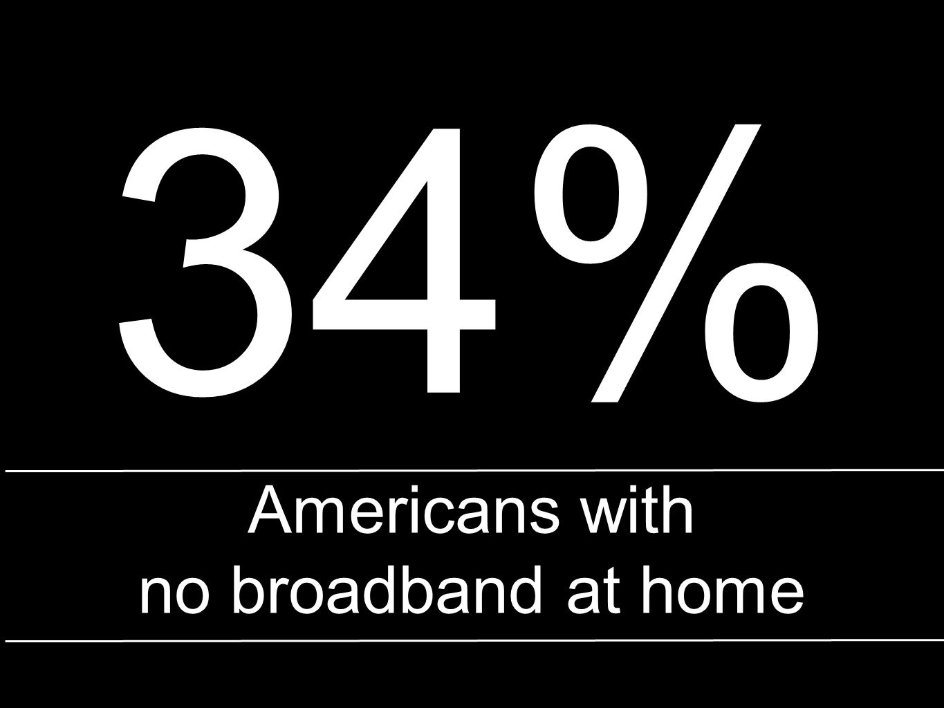 21% Americans with no internet at home
