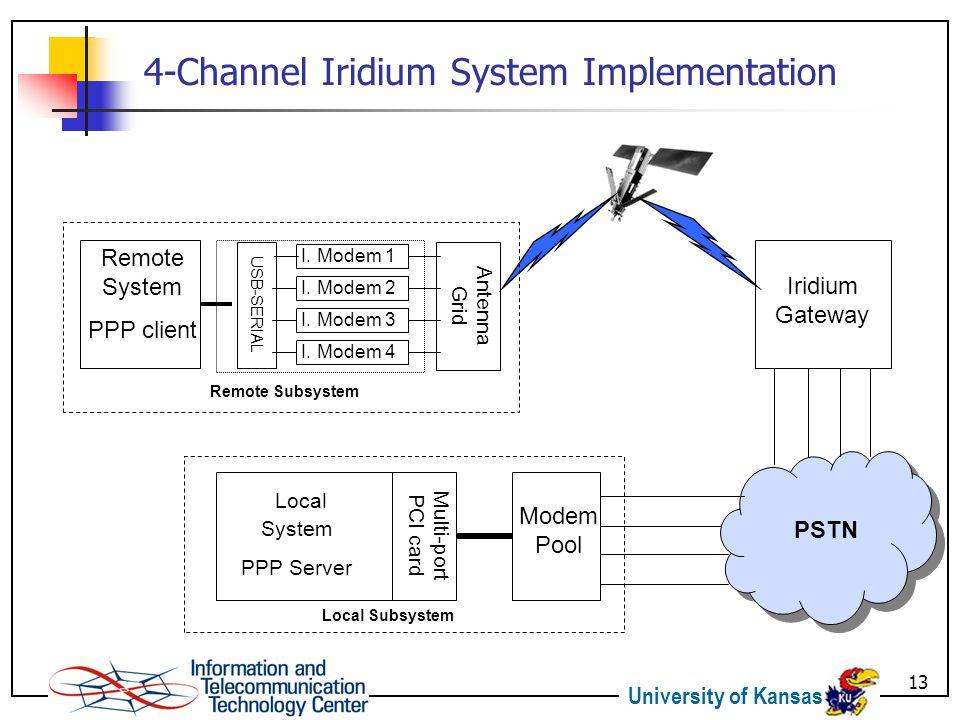 University of Kansas 13 4-Channel Iridium System Implementation Iridium Gateway PSTN USB-SERIAL I.