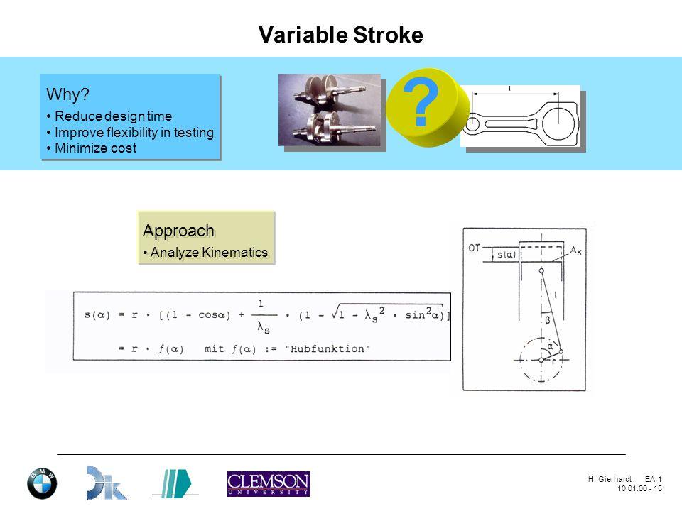 H. GierhardtEA-1 10.01.00 - 15 Variable Stroke . Why.