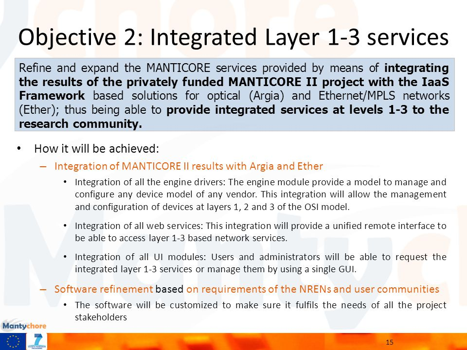 Objective 2: Integrated Layer 1-3 services How it will be achieved: – Integration of MANTICORE II results with Argia and Ether Integration of all the engine drivers: The engine module provide a model to manage and configure any device model of any vendor.