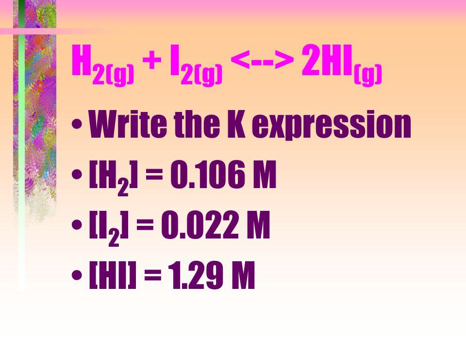 H 2(g) + I 2(g) 2HI (g) Write the K expression [H 2 ] = 0.106 M [I 2 ] = 0.022 M [HI] = 1.29 M