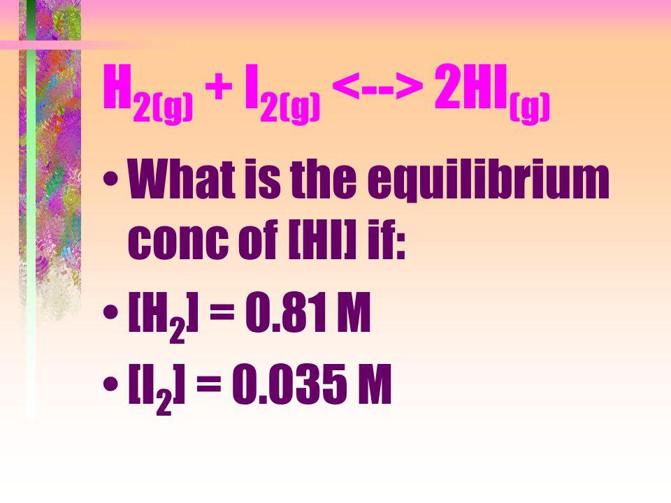 H 2(g) + I 2(g) 2HI (g) What is the equilibrium conc of [HI] if: [H 2 ] = 0.81 M [I 2 ] = 0.035 M
