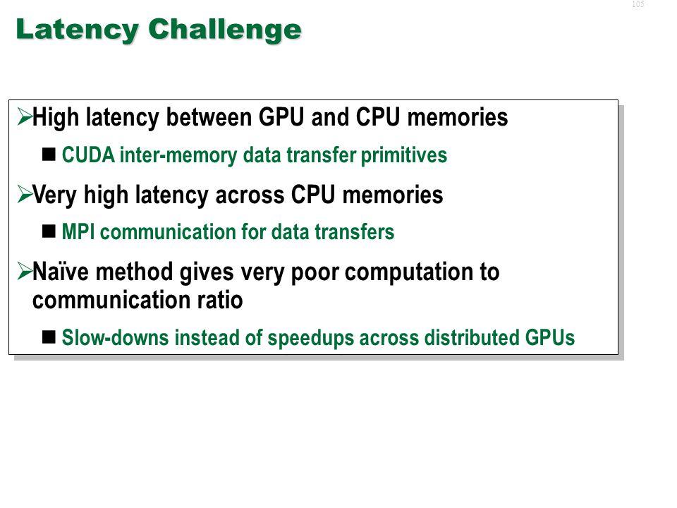 104CUDA+MPI  An economical cluster solution Affordable GPUs, each providing one-node CUDA MPI on giga-bit Ethernet provides inter-node communication