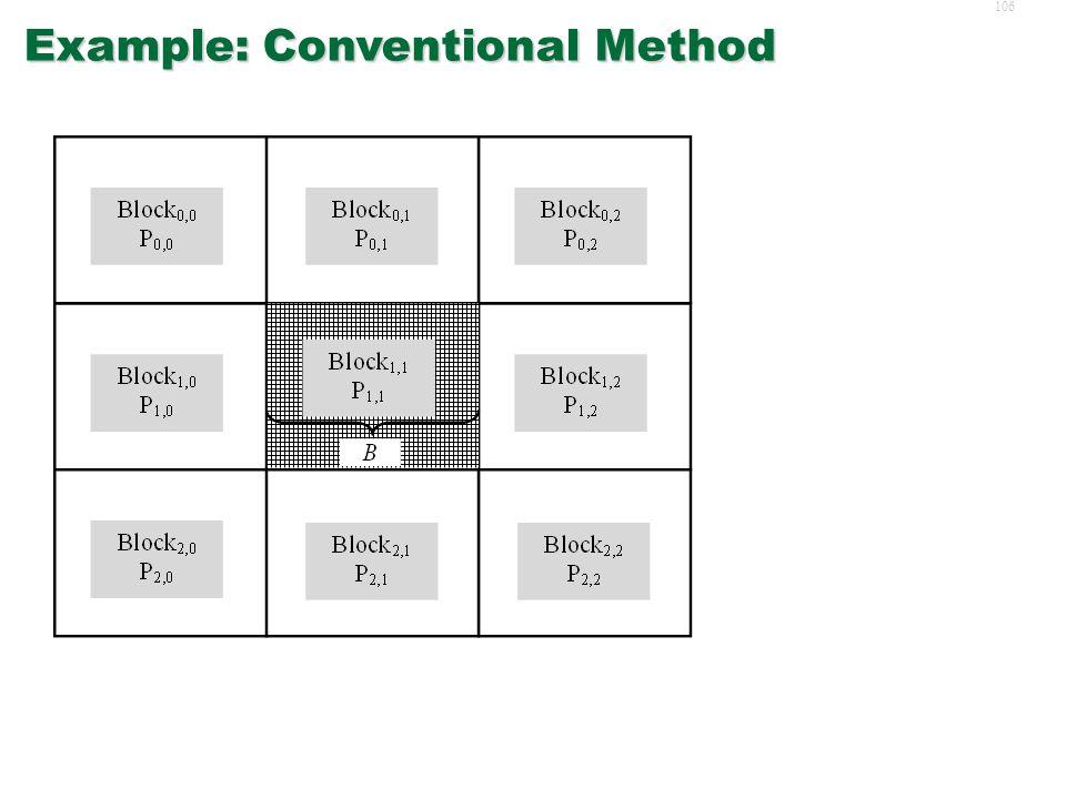105 Latency Challenge  High latency between GPU and CPU memories CUDA inter-memory data transfer primitives  Very high latency across CPU memories M
