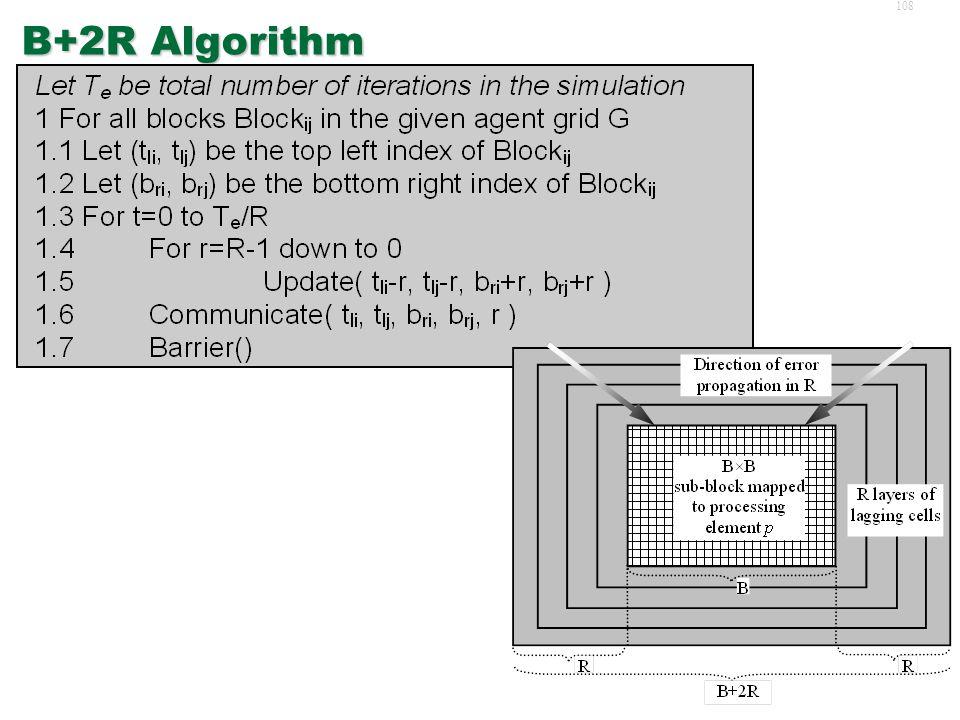 107 Our B+2R Method
