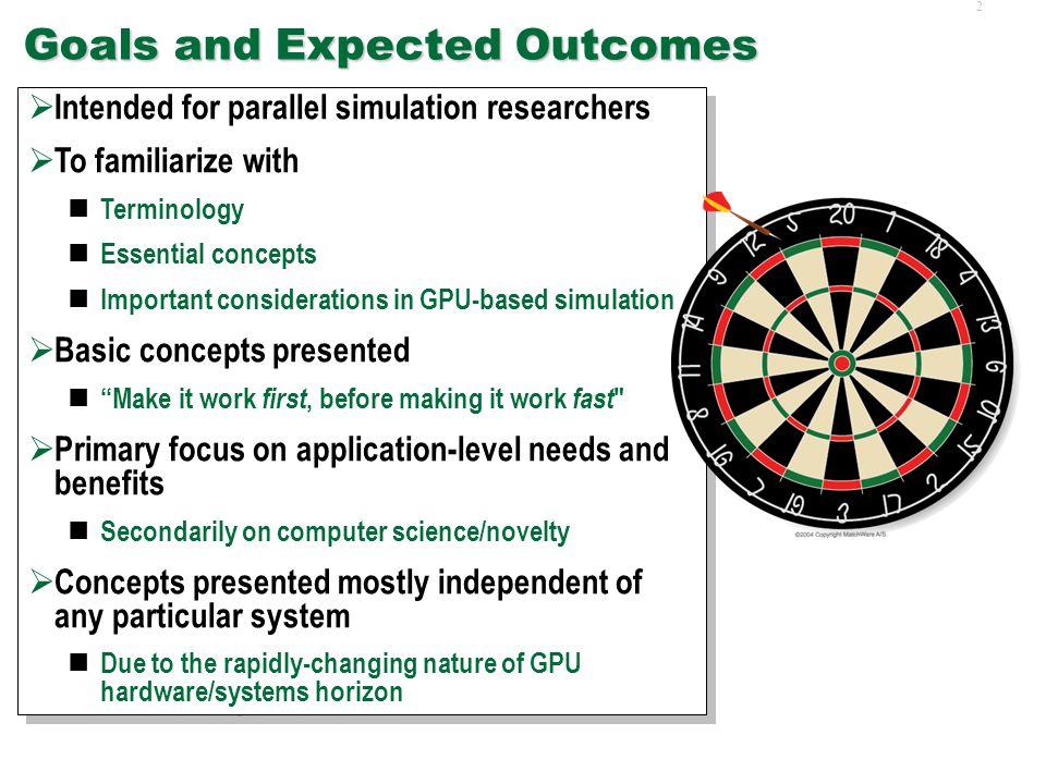 Introduction to Simulations on GPUs Kalyan S. Perumalla, Ph.D.