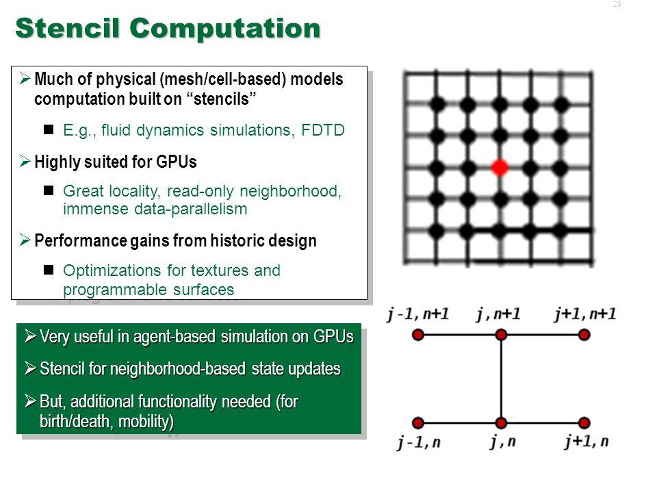 27 Linear Algebra Examples  E. S. Larsen and D.