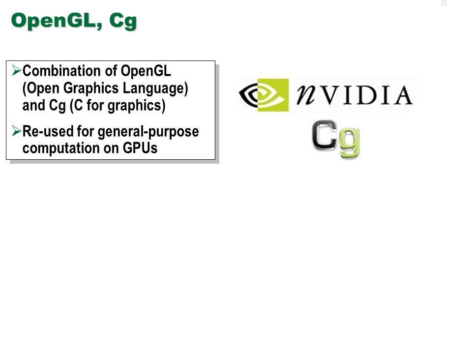31Software  OpenGL, Cg  Brook, CUDA, Stream  OpenGL, Cg  Brook, CUDA, Stream
