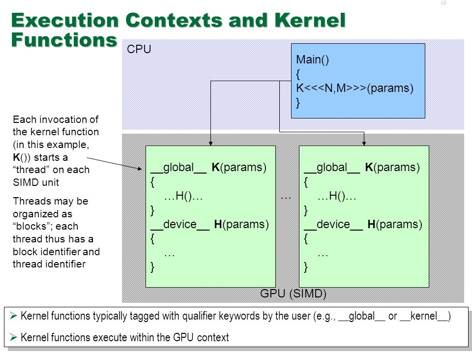 48 Basic Concepts  Execution Contexts and Kernel Functions  Inter-Memory Data Transfers  Launching GPU Threads  Synchronization, Coordination, Termination  Execution Contexts and Kernel Functions  Inter-Memory Data Transfers  Launching GPU Threads  Synchronization, Coordination, Termination