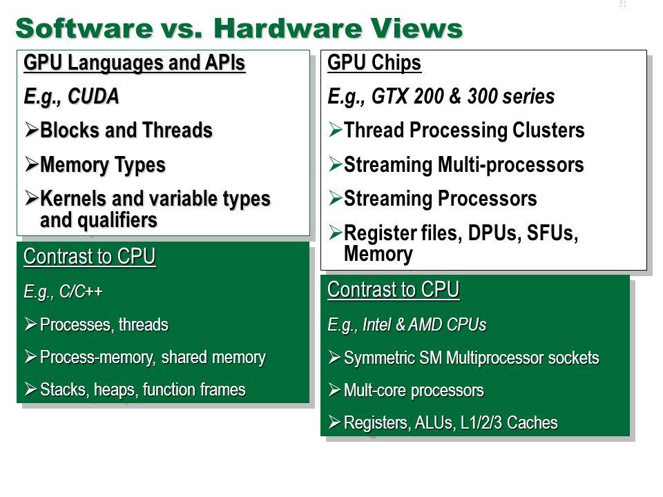 50 Software vs. Hardware Views