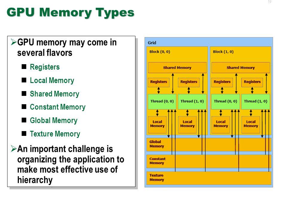 58 CPU Memory vs.