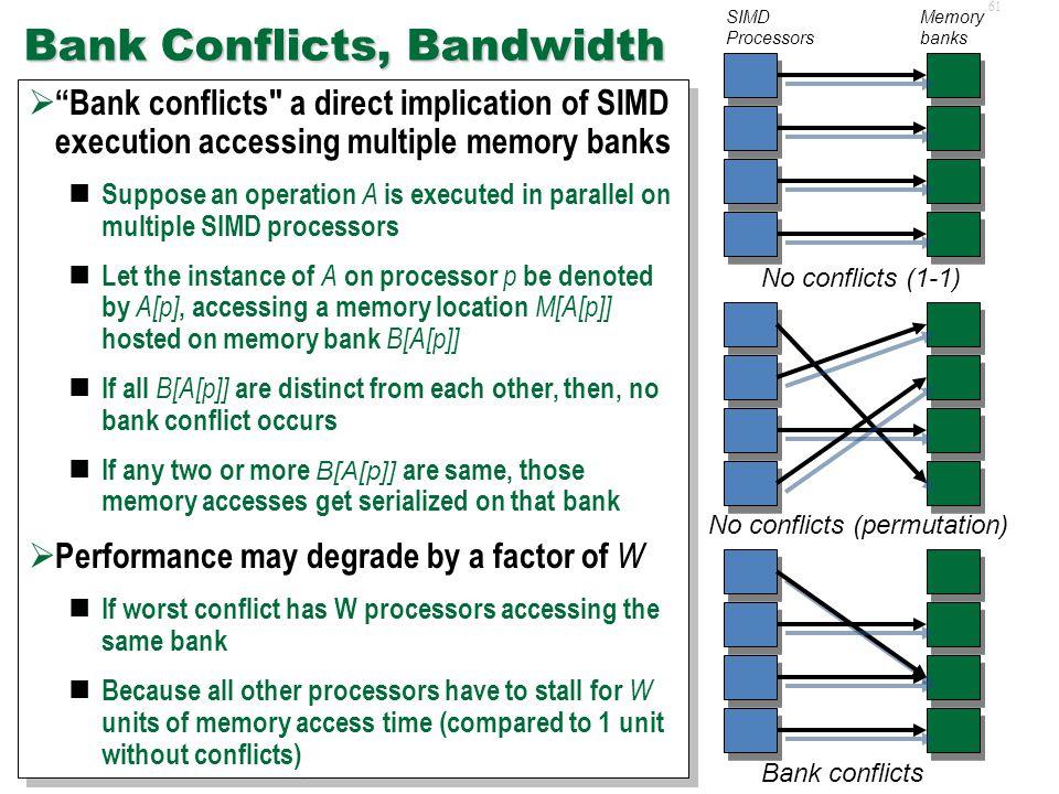 60 GPU Memory Types (NVIDIA) Memory TypeSpeedScopeLifetimeSize RegistersFastest (4 cycles)ThreadKernel Shared MemoryVery fast (4 -? cycles)BlockThread