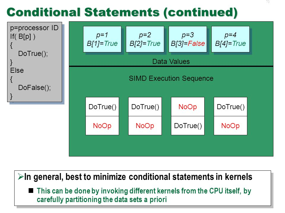 69 Conditional Statements  SIMD brings a natural challenge with conditional statements  The way in which the true and false branches of a conditional statement are executed by all GPU processors Since data is different across processors, some processors P(true) may evaluate the condition to be true and the others P(false) find it false  SIMD needs all processors to execute same block of instructions Hence all processors must execute the true branch first, during which only P(true) will execute the true branch, and P(false) will execute a no-op Next, all P(false) execute the false branch, while P(true) execute a no-op  If most of the time P(true) or P(false) are empty, then performance is unaffected E.g., when all processors evaluate the same truth value Total time equals time for the chosen branch Otherwise, total time taken is the sum of times for both branches together.