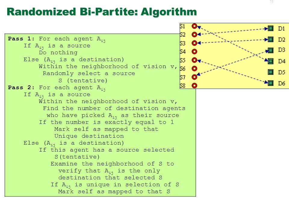 74 Bi-Partite Mapping Challenge (Data Parallel) Appears in ABM for modeling  Exclusion  Information propagation Examples  Move  Infect  Spawn Problem: Naïve approaches are inadequate  Priority-based schemes result in artificial bias  Semaphore-based schemes incur runtime overheads