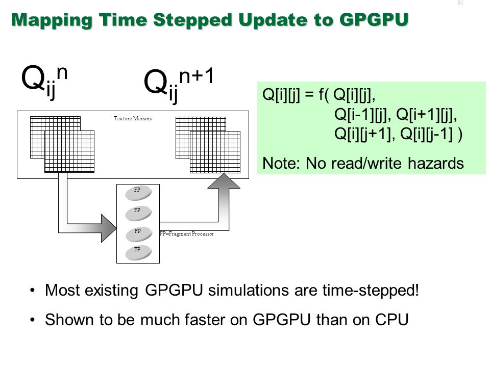 89 Time-stepped Approach  Advance simulation time in fixed increments, Δt  Update entire grid state every Δt  Maps very easily to stream processing of GPGPUs Simulation time