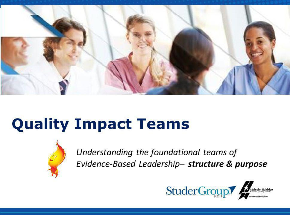 Quality Impact Teams Understanding your role as a QIT leader