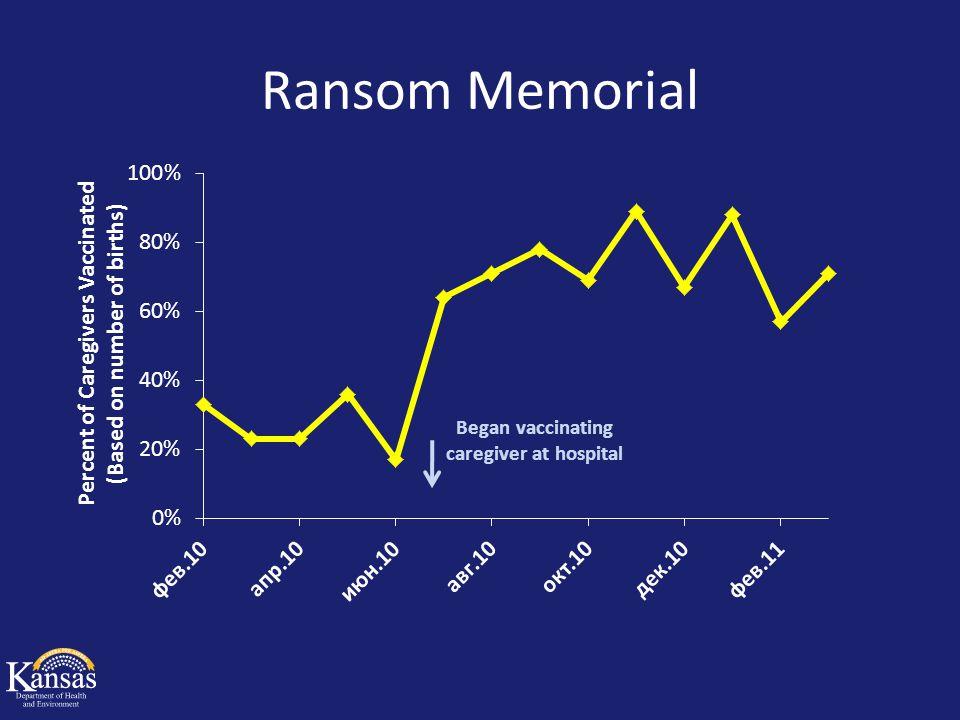 Ransom Memorial