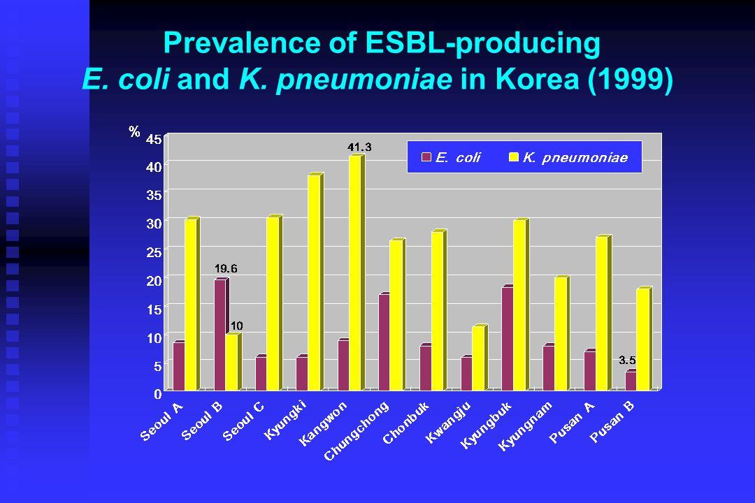 Cefotaxime susceptibility of K. pneumoniae (Severance Hospital)