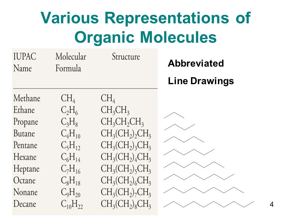 4 Various Representations of Organic Molecules Abbreviated Line Drawings