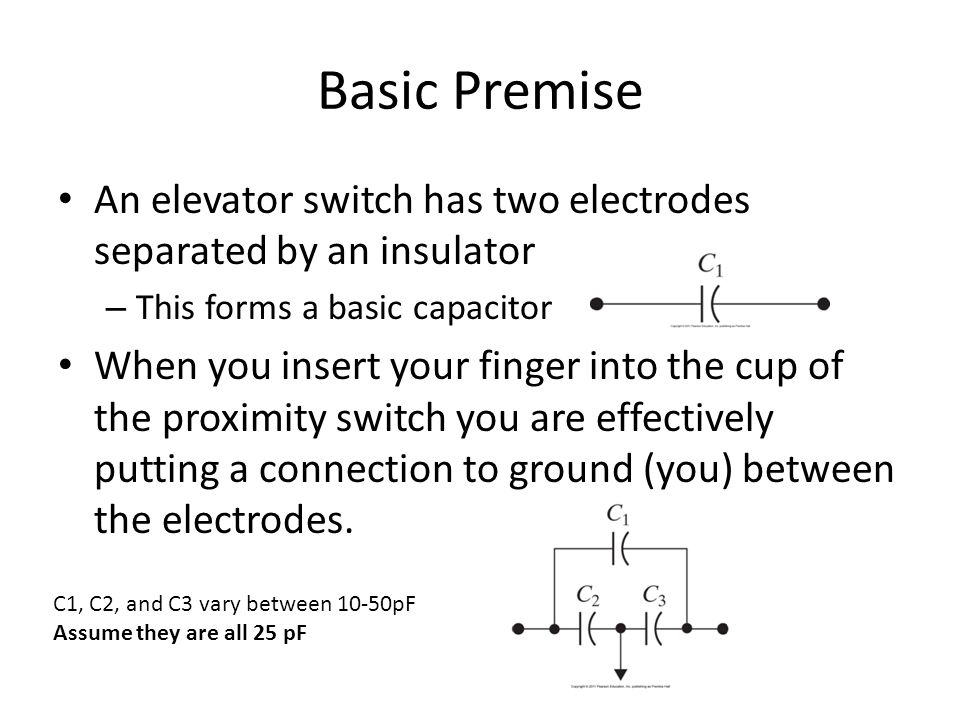 Basic Premise An elevator switch has two electrodes separated by an insulator – This forms a basic capacitor When you insert your finger into the cup of the proximity switch you are effectively putting a connection to ground (you) between the electrodes.