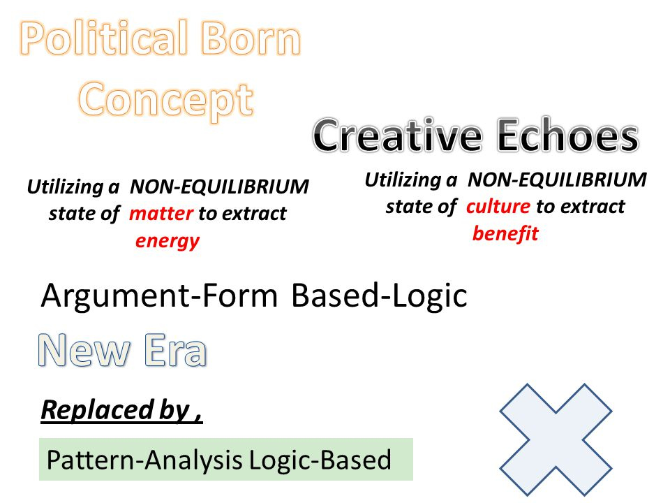 Pattern-Analysis Logic-Based Argument-Form Based-Logic Replaced by, Utilizing a NON-EQUILIBRIUM state of culture to extract benefit Utilizing a NON-EQ