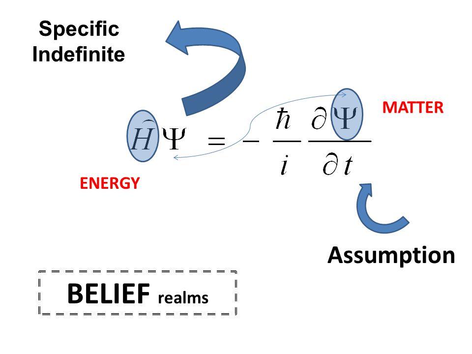 Specific Indefinite Assumption BELIEF realms ENERGY MATTER