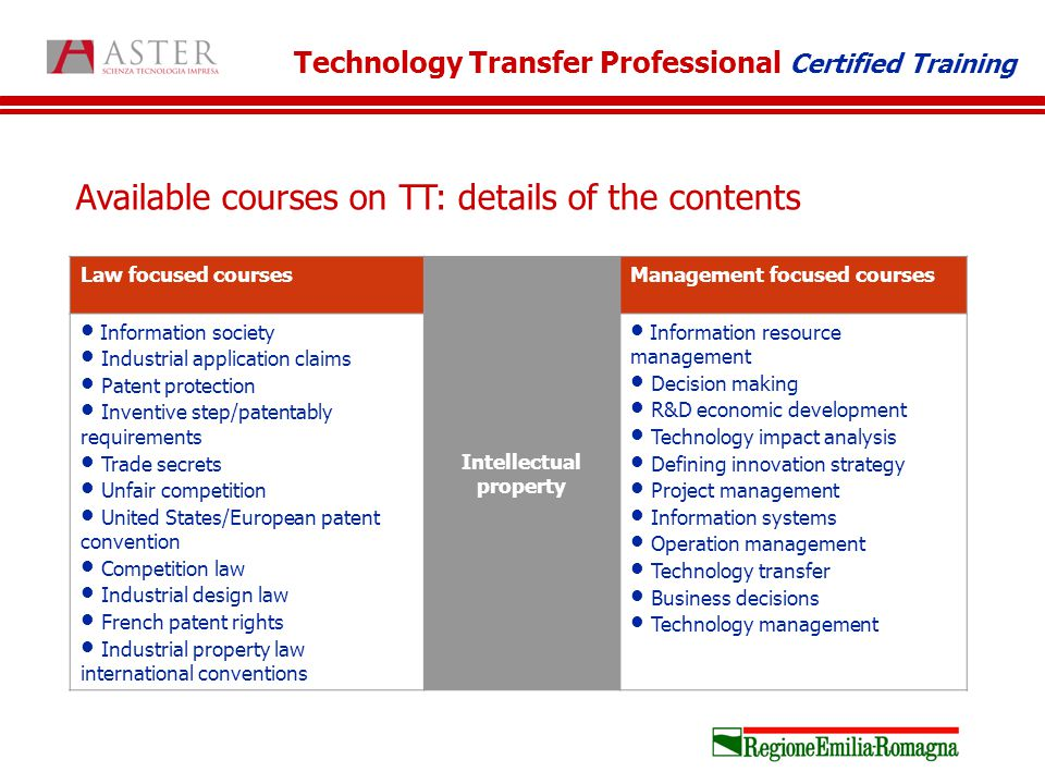 Available courses on TT: details of the contents Law focused courses Intellectual property Management focused courses Information society Industrial application claims Patent protection Inventive step/patentably requirements Trade secrets Unfair competition United States/European patent convention Competition law Industrial design law French patent rights Industrial property law international conventions Information resource management Decision making R&D economic development Technology impact analysis Defining innovation strategy Project management Information systems Operation management Technology transfer Business decisions Technology management