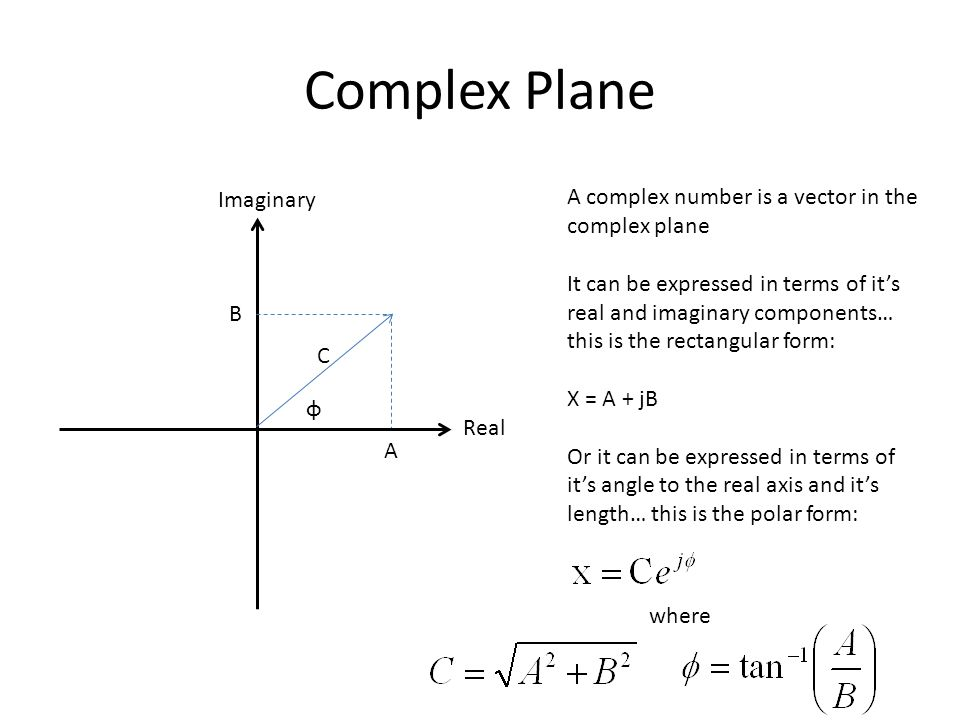 Complex Plane Real Imaginary A complex number is a vector in the complex plane It can be expressed in terms of it's real and imaginary components… thi