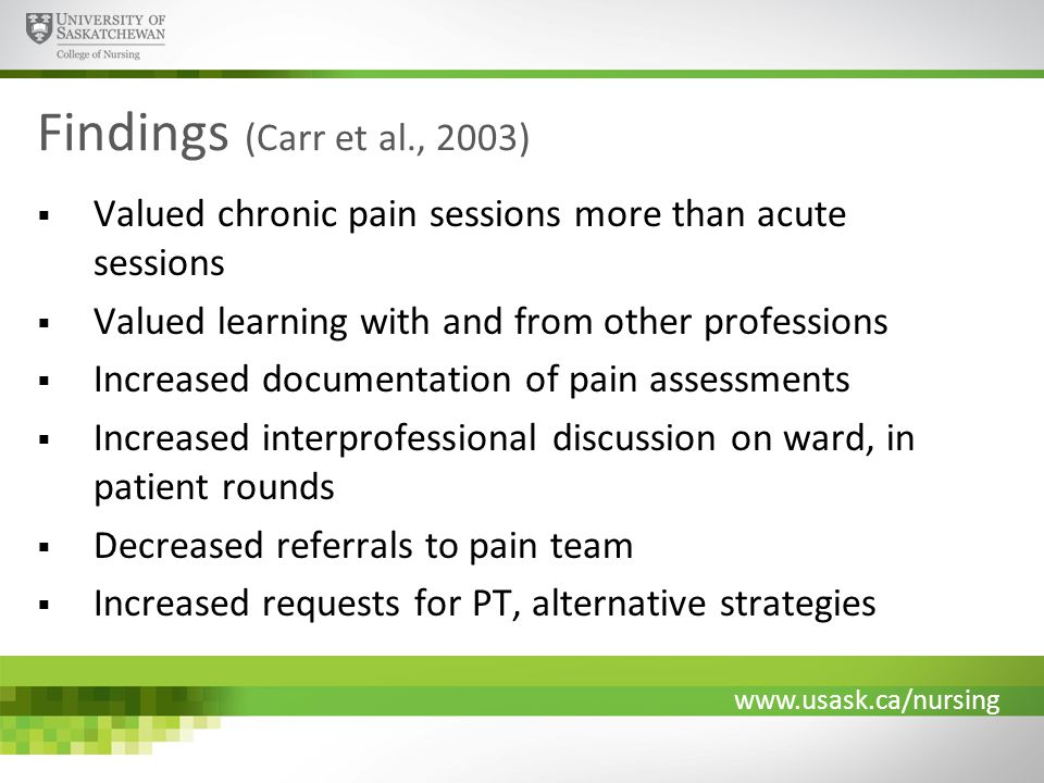 www.usask.ca/nursing Findings (Carr et al., 2003)  Valued chronic pain sessions more than acute sessions  Valued learning with and from other professions  Increased documentation of pain assessments  Increased interprofessional discussion on ward, in patient rounds  Decreased referrals to pain team  Increased requests for PT, alternative strategies