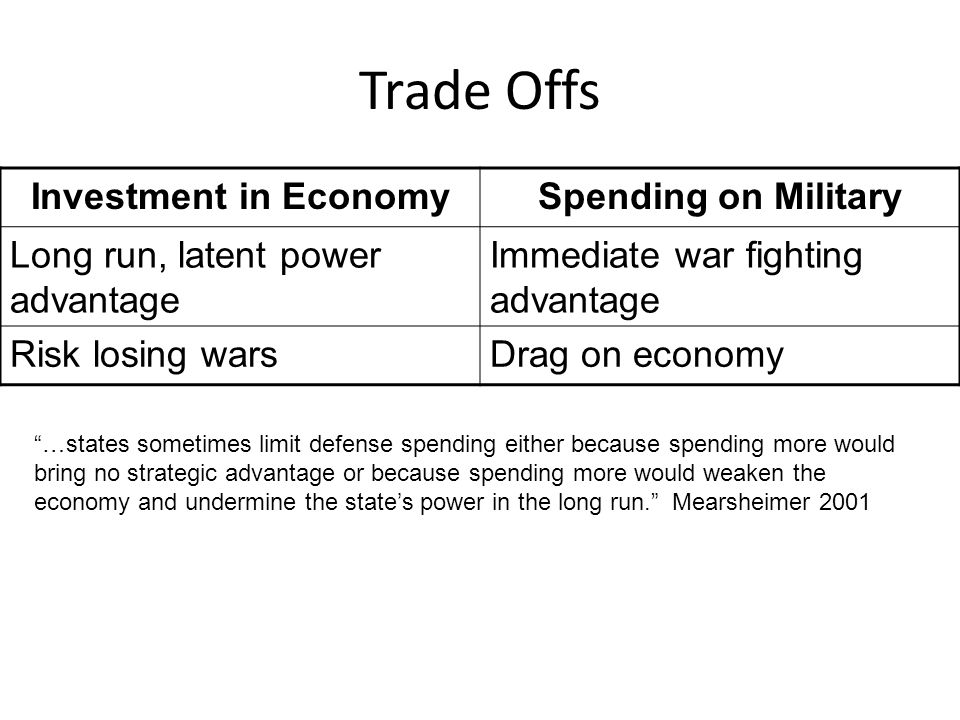 Trade Offs Investment in EconomySpending on Military Long run, latent power advantage Immediate war fighting advantage Risk losing warsDrag on economy …states sometimes limit defense spending either because spending more would bring no strategic advantage or because spending more would weaken the economy and undermine the state's power in the long run. Mearsheimer 2001