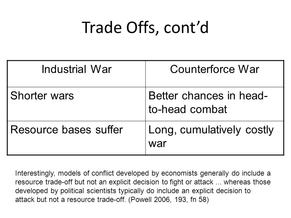 Trade Offs, cont'd Industrial WarCounterforce War Shorter warsBetter chances in head- to-head combat Resource bases sufferLong, cumulatively costly war Interestingly, models of conflict developed by economists generally do include a resource trade-off but not an explicit decision to fight or attack...