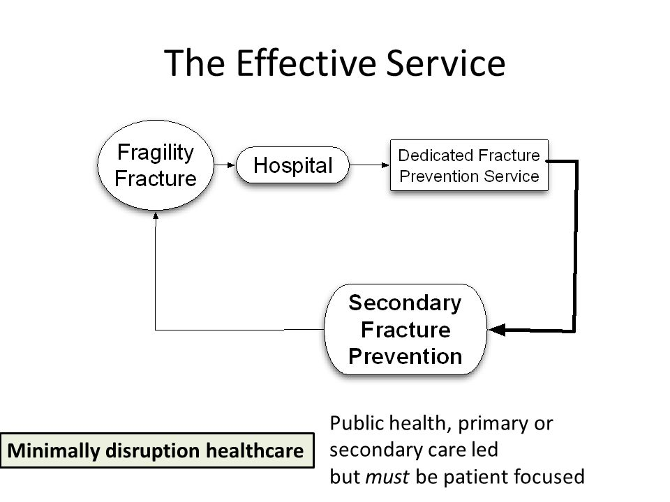 The Effective Service Minimally disruption healthcare Public health, primary or secondary care led but must be patient focused