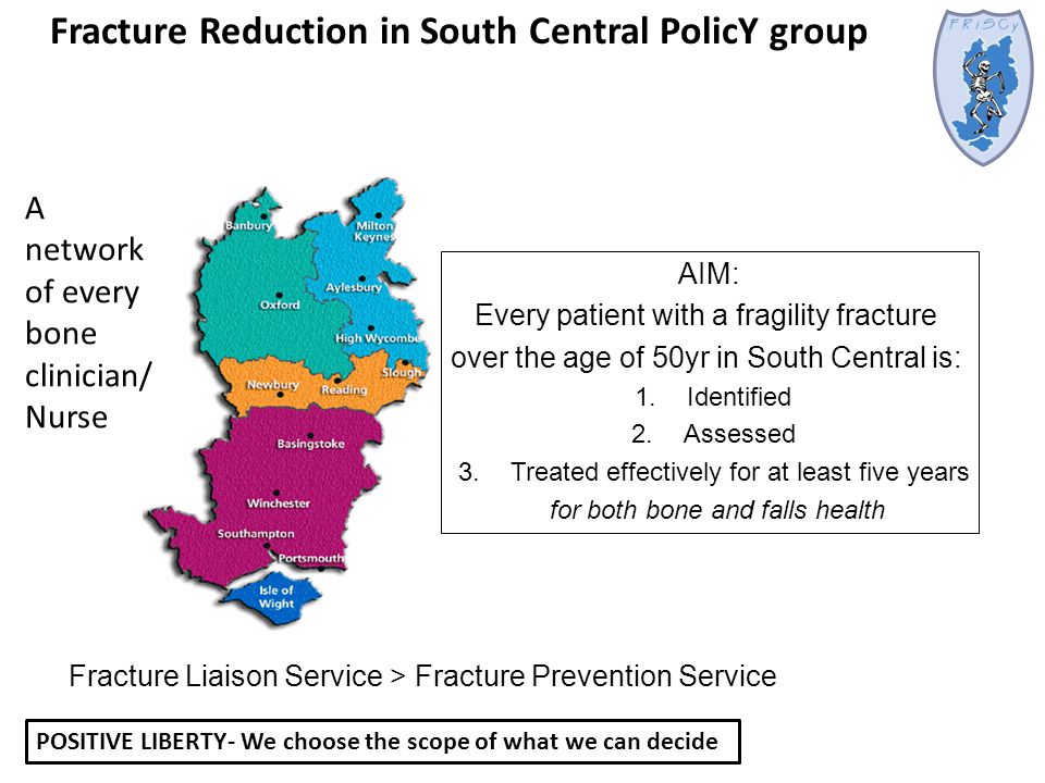 AIM: Every patient with a fragility fracture over the age of 50yr in South Central is: 1.Identified 2.Assessed 3.Treated effectively for at least five years for both bone and falls health A network of every bone clinician/ Nurse Fracture Reduction in South Central PolicY group Fracture Liaison Service > Fracture Prevention Service POSITIVE LIBERTY- We choose the scope of what we can decide