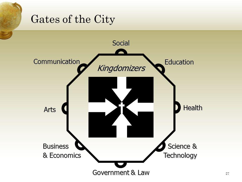 27 Gates of the CitySocialCommunication Business & Economics Arts Health Government & Law Science & Technology Education Kingdomizers