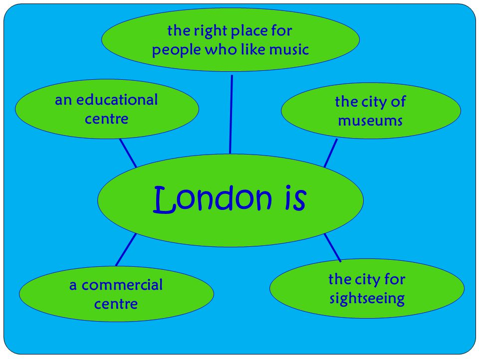 London is the city of museums the right place for people who like music an educational centre a commercial centre the city for sightseeing