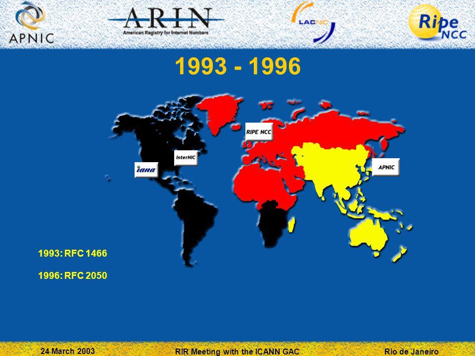 Rio de Janeiro 24 March 2003 RIR Meeting with the ICANN GAC 1993 - 1996 1993: RFC 1466 1996: RFC 2050