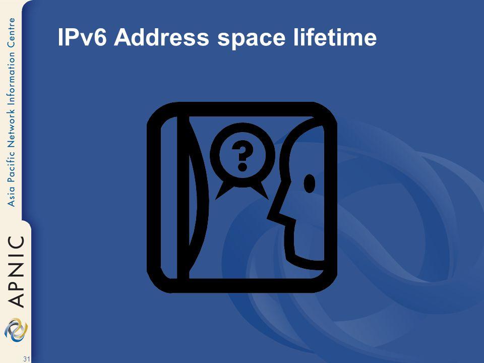 31 IPv6 Address space lifetime